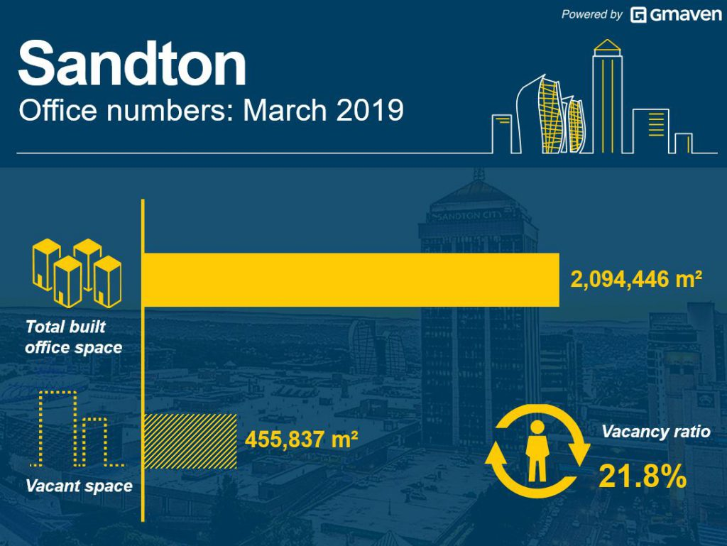 Commercial property Sandton office vacancies