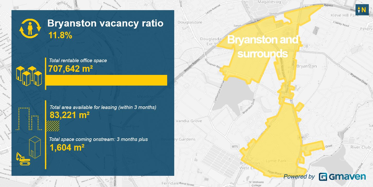 Bryanston office to let research