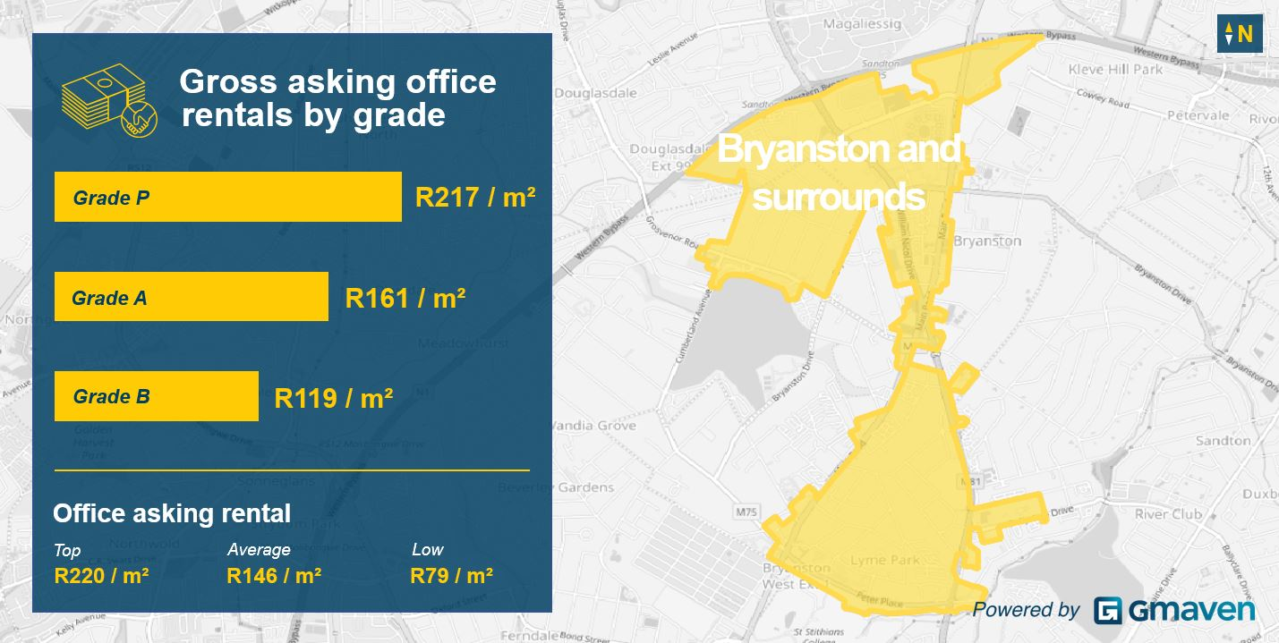 Bryanston office rentals CRE research