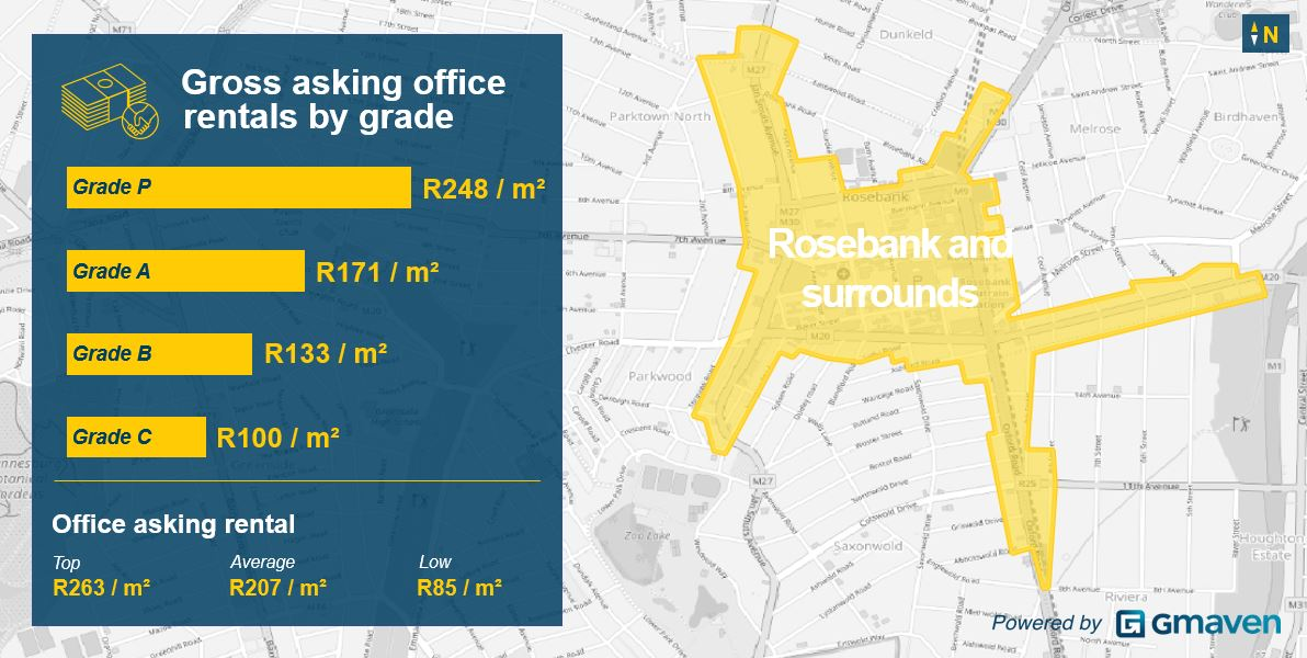 Rosebank office rentals CRE research