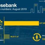 Rosebank office vacancies research